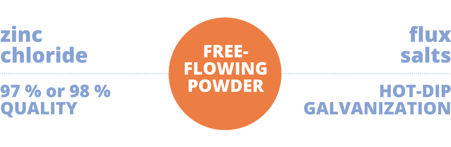 Free flowing powder